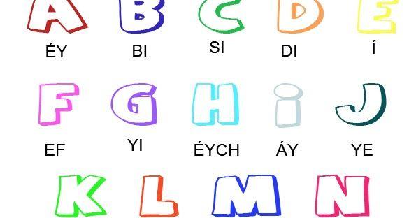 Abecedario En Ingles Escrito Y Pronunciacion Para Imprimir Aprender El Abecedario Letras Para Calcar Abecedario Para Imprimir