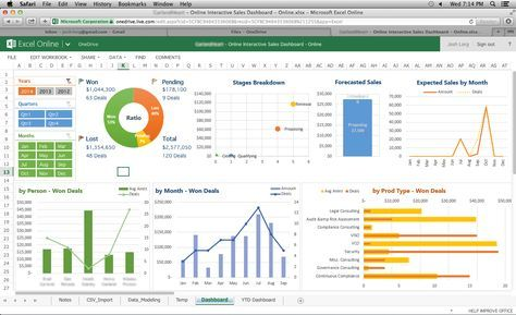Online And Interactive Excel Sales Dashboard Using Raw Data