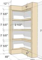 Free Corner Bookcase Plan Woodworking Plans And Information At Woodworkersworkshop Bookshelves Diy Corner Bookshelves Bookshelf Plans