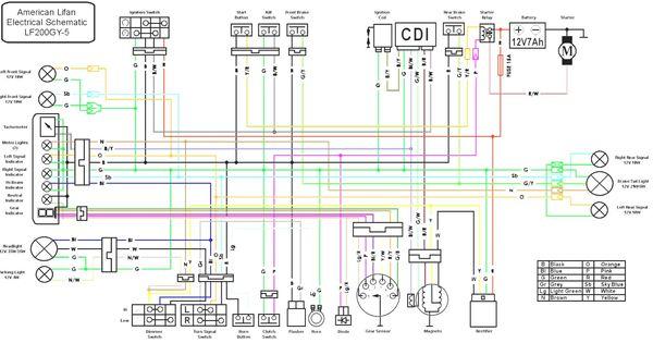 Honda Xr 125 Wiring Diagram Copy Best Of Motorcycle Wiring Electrical Diagram Electrical Wiring
