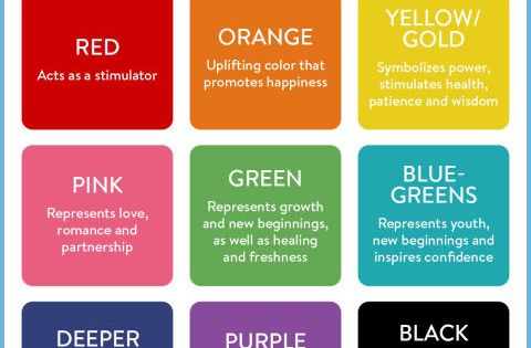 How to choose the perfect color the feng shui way feng shui and house beautiful - Colors used in home feng shui principles ...