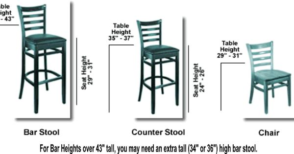 what size stools for bar height counter top Google  : 64deab6d6fb09b640c787e2a0e0beafd from www.pinterest.com size 600 x 315 jpeg 25kB