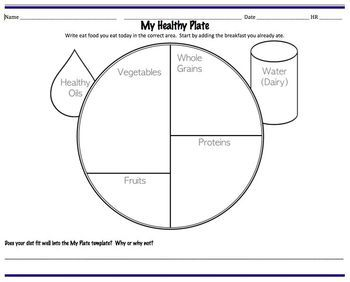 My Healthy Plate Blank Template Healthy Plate Kids Plates