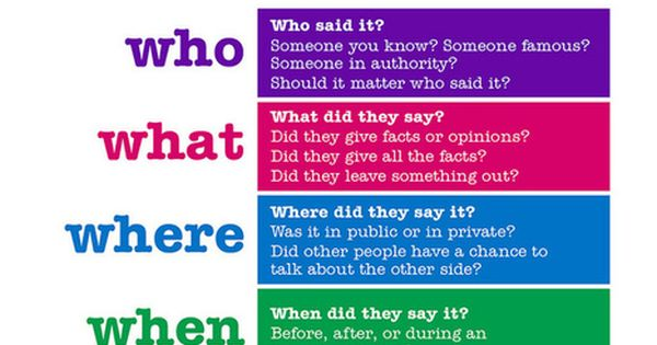 teaching critical thinking elementary Teaching critical reading with questioning strategies it is time actually past time to address critical-thinking and analytic-response skills in our classrooms skeptical reading by teaching them to ask tough questions about the author's position, decisions, biases.
