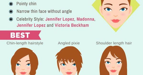 The Ultimate Hairstyle Guide For Your Face Shape Makeup Tutorials Diamond Face Shape Hairstyles Diamond Face Diamond Face Hairstyle