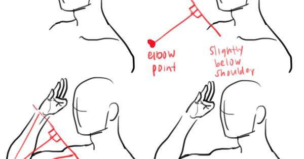 how to answer what do you draw