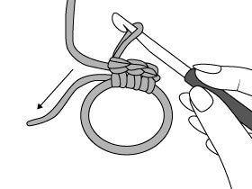 Fadenring Magic Ring Hakeln Ohne Loch Inkl Video Tutorial Ringe Hakeln Fadenring Hakeln Fadenring