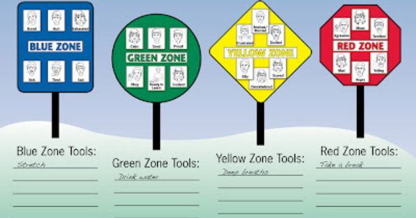 Zones of Regulation road sign poster from The Dynamic Duo: The Learning