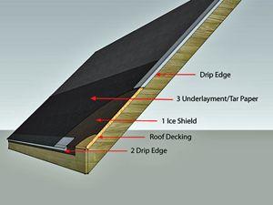 Proper Drip Edge Installation On Asphalt Shingle Roof Roof Drip Edge Roof Edge Drip Edge