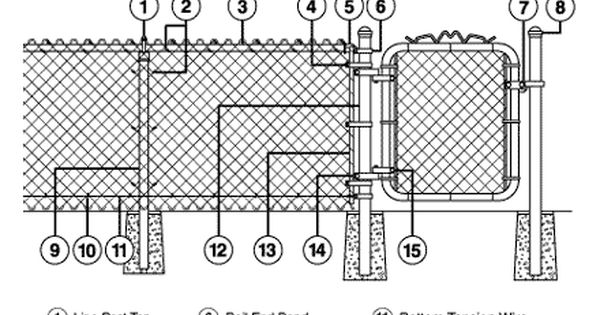 Mission gun cabinet plans chain link fence design guide for Chain link fence planner