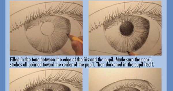 Realistic eye tutorial, how to draw eyes