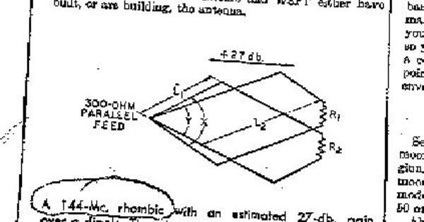 laporte rhombic