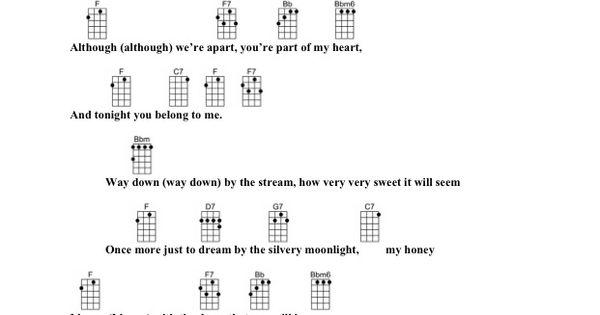 Awesome You Belong To Me Ukulele Chords Sketch - Guitar Ukulele ...