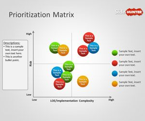 Free Prioritization Matrix Powerpoint Template Free Powerpoint