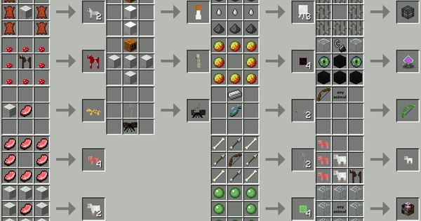 Crafting Recipes For Master Chef Mod