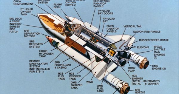 how to get to the cutaway