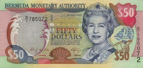 17 Most Expensive Currencies In The