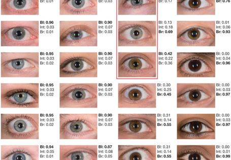 what does your eye color say about you eye colors and