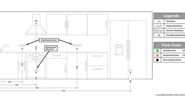 kleines installationszonen im badezimmer internetseite pic und ebdffaeea
