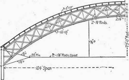 24 Arched Trusses Segmental Arched Ribs Steel Trusses Roof Truss Design Roof Trusses