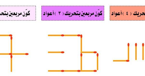 العصف الذهني الجانب التطبيقي ساره علي المسعود Blog Posts Chart Blog