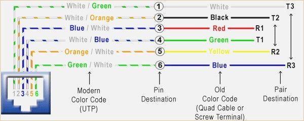 Rj45 Pinout Amp Wiring Diagrams For Cat5e Or Cat6 Cable Dengan