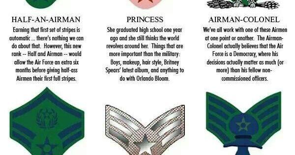 Alternative air force rank   Funny Stuff   Pinterest   Air ...