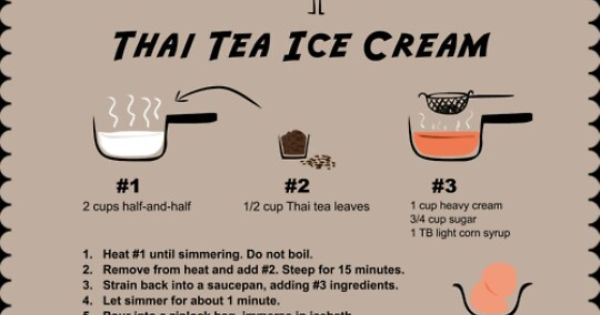Thai tea, Teas and Ice on Pinterest