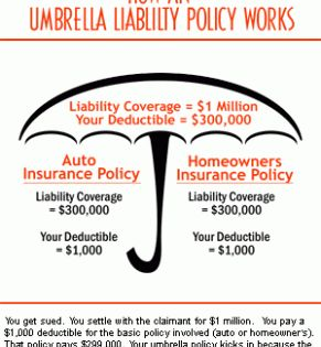 14 Brilliant Ways To Advertise Umbrella Insurance Meme Umbrella