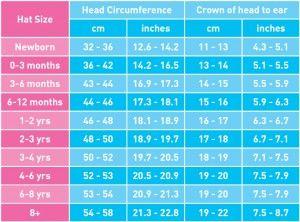 Size Chart Size Chart Addi Express Chart