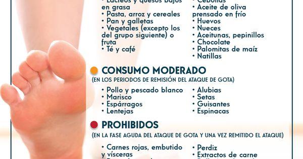 acido urico alimentos acido urico en orina en lactantes medicamentos para tratar la gota