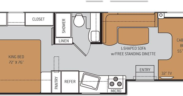 30 Beautiful Motorhome Layouts Diy