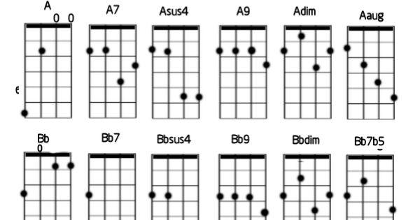 how to read mandolin tabs