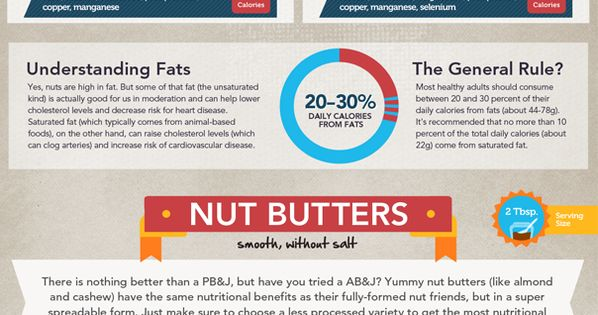 Greatist: The Ultimate Guide to Nuts [Infograph] - Health Benefits of Almonds!