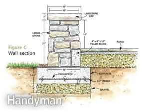 Construct A Poured Concrete And Stone Patio With A Curved Stone Wall Patio Stones Stacked Stone Walls Stone Wall