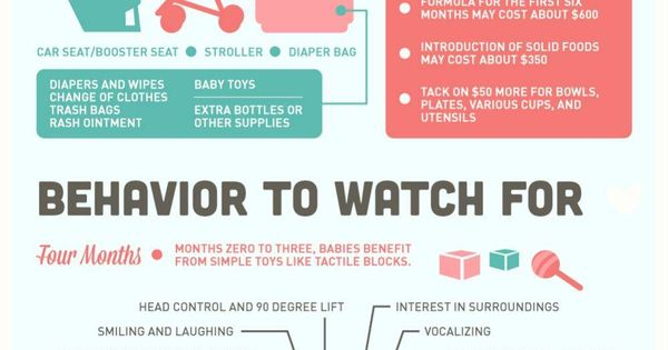 will need someday: The Baby Boom: Your Newborn Survival Kit (Infographic)