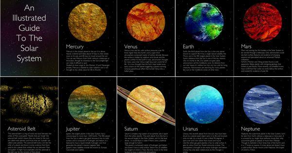 all information solar system planets bing images the solar system and beyond pinterest. Black Bedroom Furniture Sets. Home Design Ideas