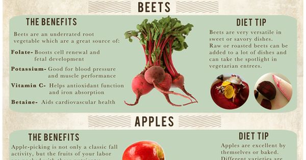 A Guide to Fall Food Infographic | Parenting Patch: Learn about the
