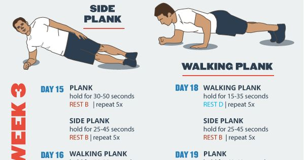 The 30 day plank challenge plank challenge strong arms for Plank workout results