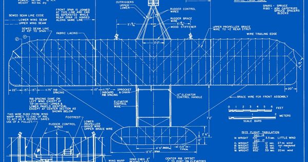 1903 Wright Flyer Blueprints - Free Download | Planes ...
