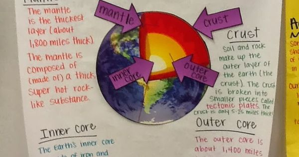 chart compare layers of the earth - Google Search   GLAD ...