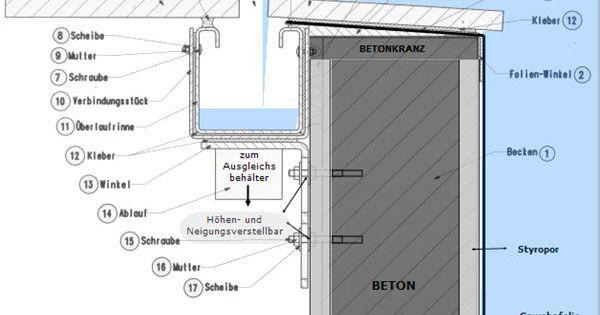 schwimmbecken mit berlaufrinne schwimmbad berlaufrinne. Black Bedroom Furniture Sets. Home Design Ideas
