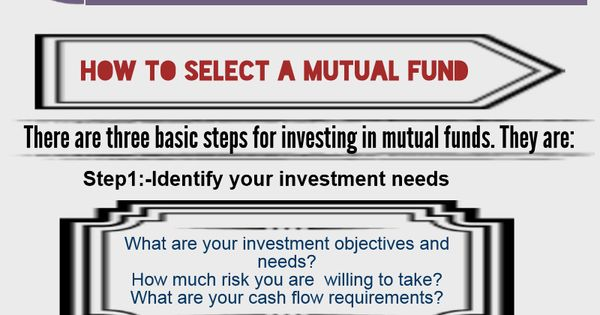 Popular mutual funds-3241