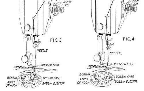 Singer    Class 66 Threading    Diagram         Singer    66 Treadle