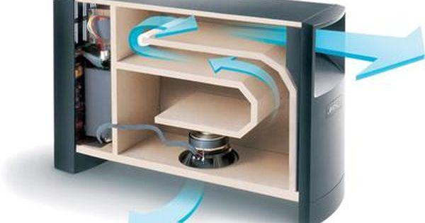 Bose Acoustimass 6 Series Iii Home Entertainment Speaker System At Crutchfield Subwoofer Box Design Diy Subwoofer Audio Design