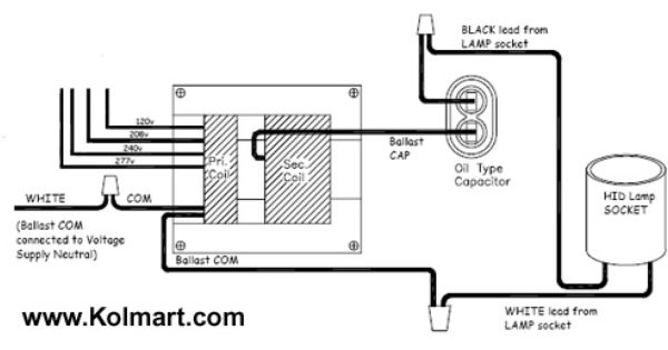 HID Ballast Wiring Diagrams for Metal Halide and High Pressure Sodium  Ballasts | Ballast, Diagram, High pressure sodium lightsPinterest