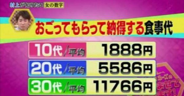 橋本マナミ(33)「初デートの予算が5000円以下だと会うのやめようかな…と思っちゃう。」  [585351372]YouTube動画>1本 ->画像>241枚