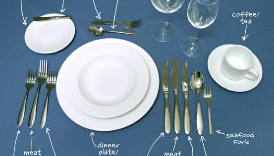 Table Setting Cheatsheet.