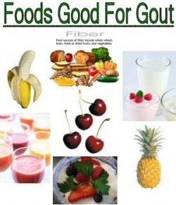 how to control gout with diet