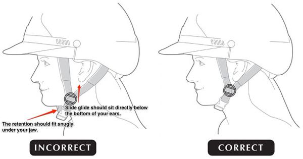 Correct Helmet Retention You Should Only Be Able To Fit Two Fingers Between The Strap And Under The Chin I Horse Riding Helmets Equestrian Equestrian Helmets